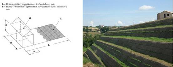 Granular Soil Structure